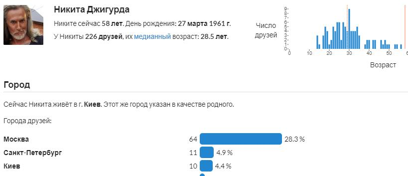 4-шикарных-приложения-ВКонтакте,-о-которых-не-знает-большинство-пользователей 2