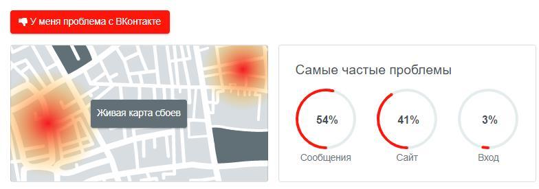 Серьезные-проблемы-ВКонтакте.-Что-случилось 1